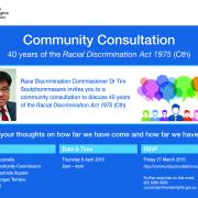255_RDA@40 Perth Community Consultation